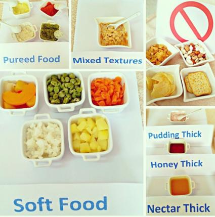 انواع مختلفة من الكثافات وانواع الطعام (مشاركتي في معرض دايتيستا مع نادي نيوتريفيفا للتغذية اكتوبر 2014 - جامعة الكويت )